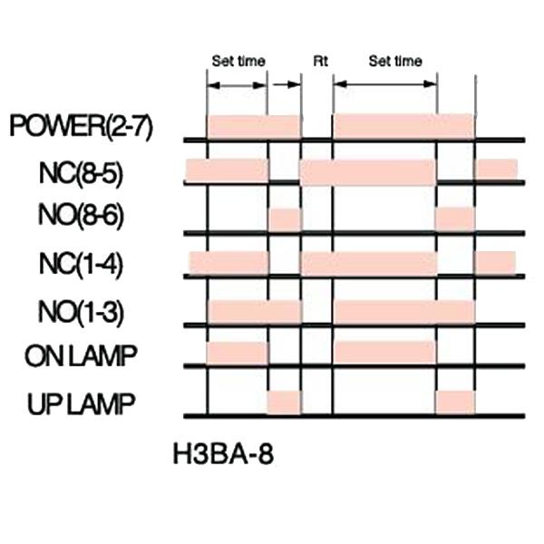 Przeka?nik czasowy H3BA-8